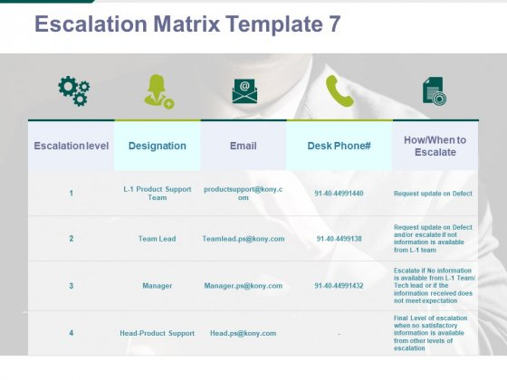 Escalation Matrix Template 7 Ppt PowerPoint Presentation Infographics Styles
