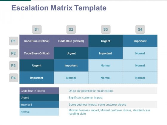 Escalation Matrix Template Ppt PowerPoint Presentation Icon Example File