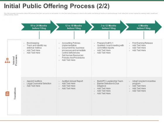 Escape Plan Venture Capitalist Initial Public Offering Process Transitions Ppt Summary Design Ideas PDF