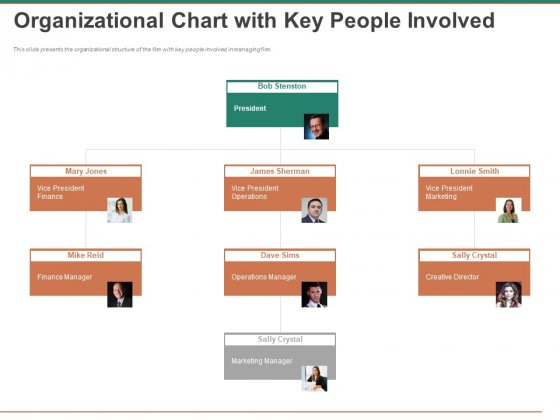 Escape Plan Venture Capitalist Organizational Chart With Key People Involved Slides PDF