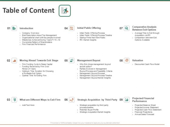 Escape Plan Venture Capitalist Table Of Content Buyout Ppt Summary Introduction PDF