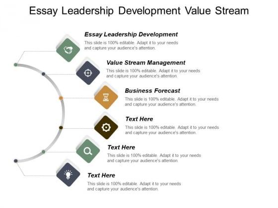 Essay Leadership Development Value Stream Management Business Forecast Ppt PowerPoint Presentation Inspiration Pictures