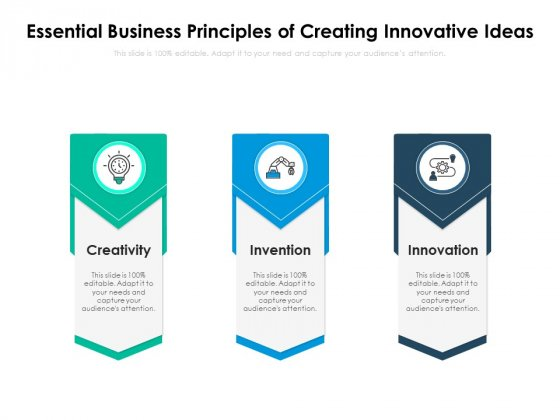 Essential Business Principles Of Creating Innovative Ideas Ppt PowerPoint Presentation Infographics Graphics PDF
