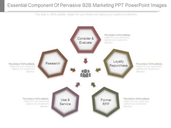 Essential Component Of Pervasive B2b Marketing Ppt Powerpoint Images