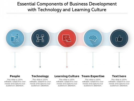 Essential Components Of Business Development With Technology And Learning Culture Ppt PowerPoint Presentation Show Examples PDF