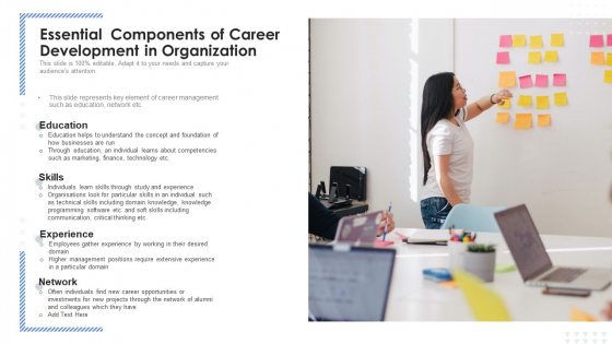 Essential Components Of Career Development In Organization Ppt Infographics Professional PDF