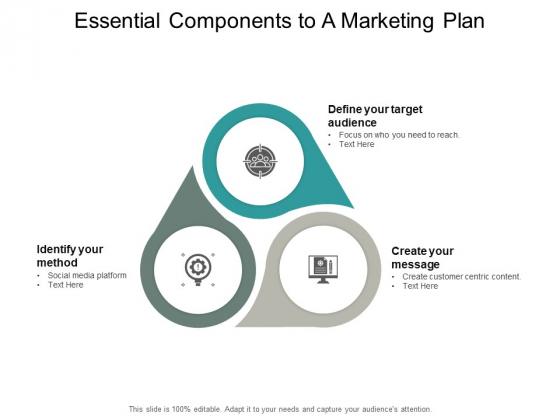 Essential Components To A Marketing Plan Ppt PowerPoint Presentation Infographics Gallery