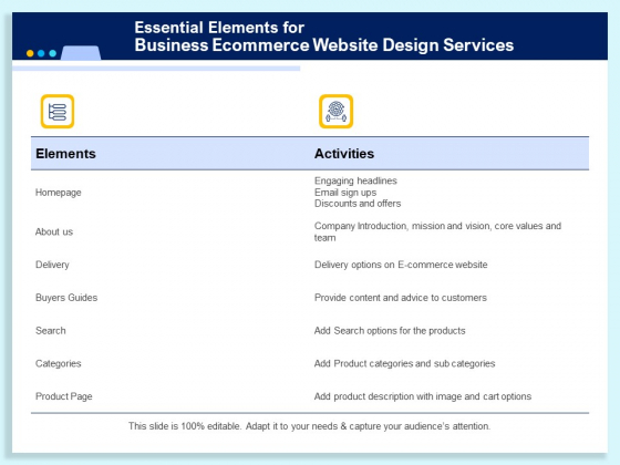 Essential Elements For Business Ecommerce Website Design Services Ppt PowerPoint Presentation Icon Gridlines PDF