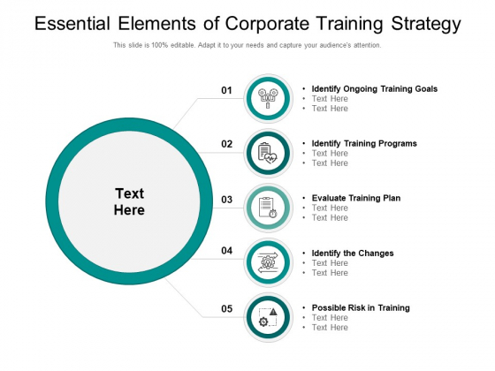 Essential Elements Of Corporate Training Strategy Ppt PowerPoint Presentation File Show PDF