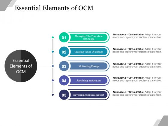 Essential Elements Of Ocm Ppt PowerPoint Presentation Inspiration Graphics Design