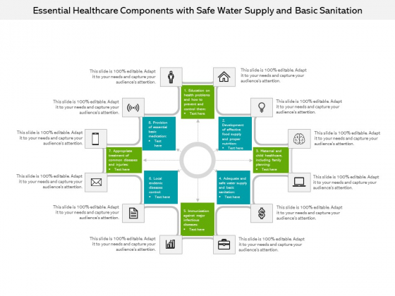 Essential Healthcare Components With Safe Water Supply And Basic Sanitation Ppt PowerPoint Presentation Gallery Backgrounds PDF