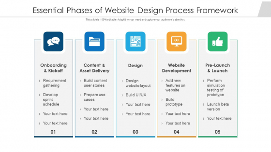 Essential Phases Of Website Design Process Framework Ppt PowerPoint Presentation File Templates PDF