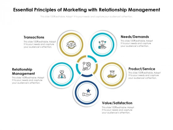 Essential Principles Of Marketing With Relationship Management Ppt PowerPoint Presentation Infographics Images PDF