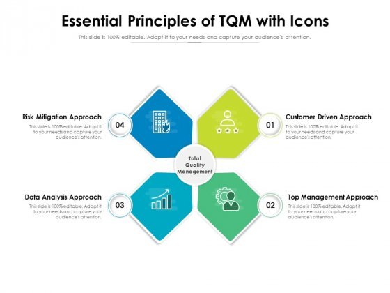 Essential Principles Of TQM With Icons Ppt PowerPoint Presentation Styles Graphics PDF
