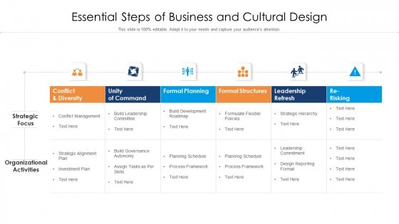 Essential Steps Of Business And Cultural Design Ppt PowerPoint Presentation Gallery Infographics PDF