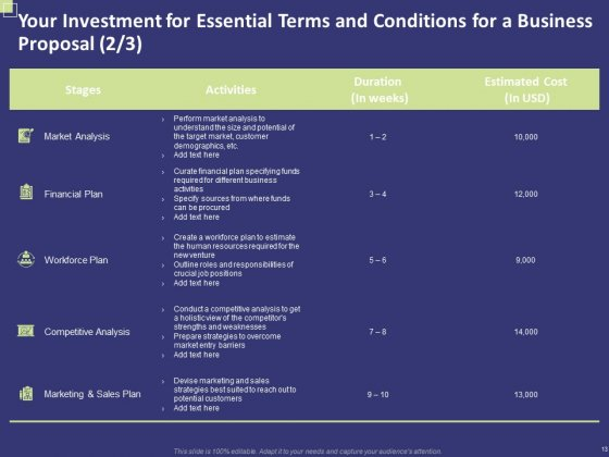 Essential_Terms_And_Conditions_For_A_Business_Proposal_Ppt_PowerPoint_Presentation_Complete_Deck_With_Slides_Slide_13