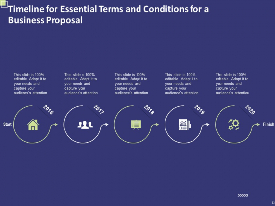 Essential_Terms_And_Conditions_For_A_Business_Proposal_Ppt_PowerPoint_Presentation_Complete_Deck_With_Slides_Slide_33