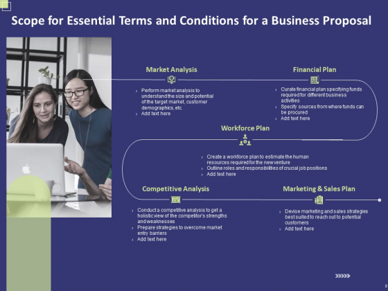 Essential_Terms_And_Conditions_For_A_Business_Proposal_Ppt_PowerPoint_Presentation_Complete_Deck_With_Slides_Slide_8
