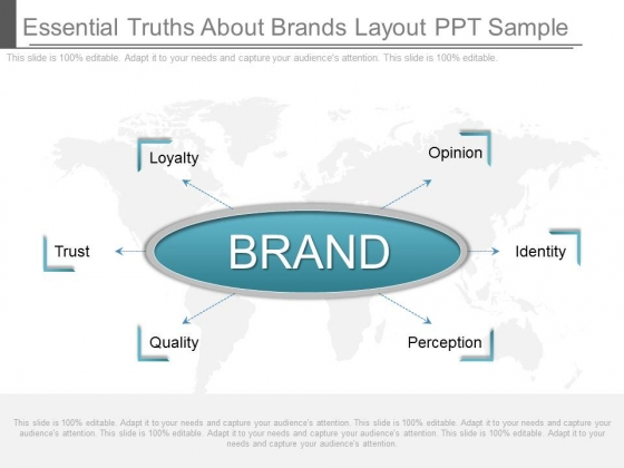 Essential Truths About Brands Layout Ppt Sample