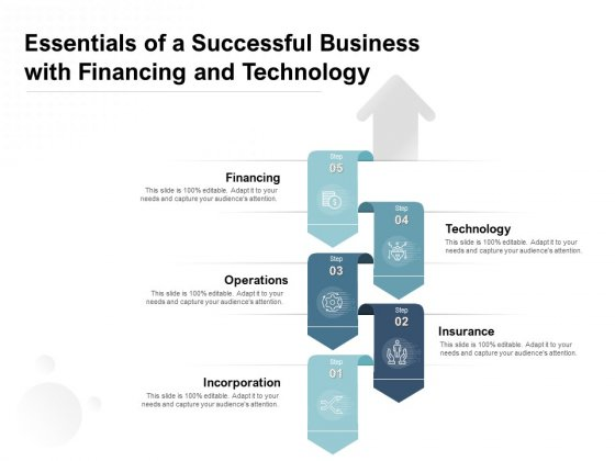 Essentials Of A Successful Business With Financing And Technology Ppt PowerPoint Presentation File Portfolio PDF