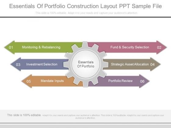 Essentials Of Portfolio Construction Layout Ppt Sample File