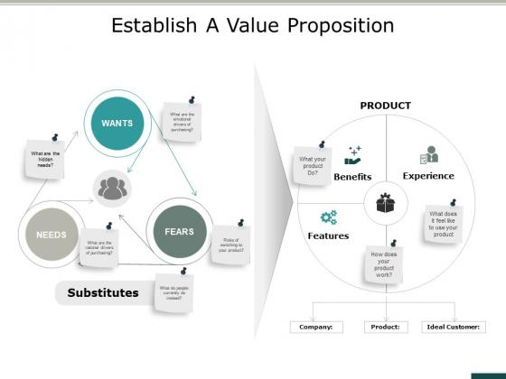 Establish A Value Proposition Ppt PowerPoint Presentation Slides Master Slide