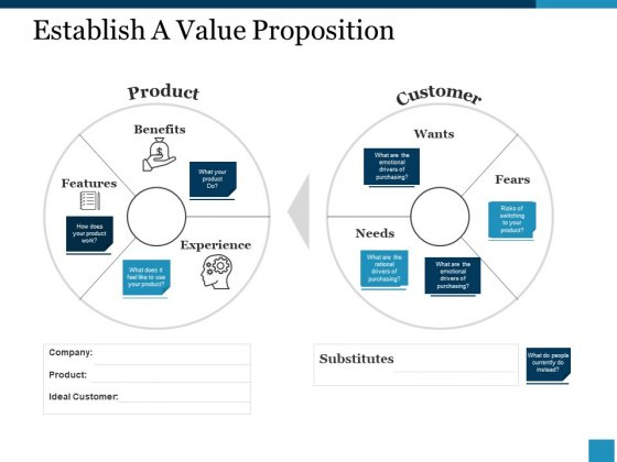 Establish A Value Proposition Ppt PowerPoint Presentation Styles Information