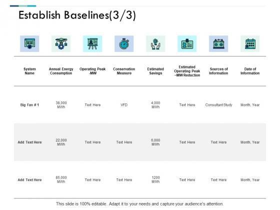 Establish Baselines Marketing Ppt PowerPoint Presentation Layouts Design Inspiration