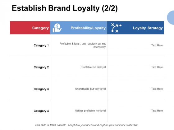 Establish Brand Loyalty Strategy Ppt PowerPoint Presentation Infographic Template Graphic Tips
