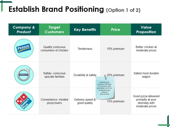 Establish Brand Positioning Template 1 Ppt PowerPoint Presentation Icon Background Images