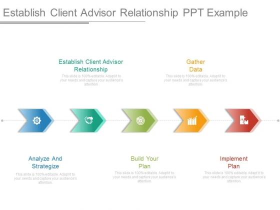 Establish Client Advisor Relationship Ppt Example