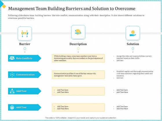 Establish Management Team Management Team Building Barriers And Solution To Overcome Ppt Summary Information PDF