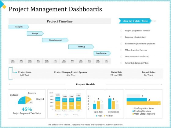 Establish Management Team Project Management Dashboards Ppt Icon Ideas PDF