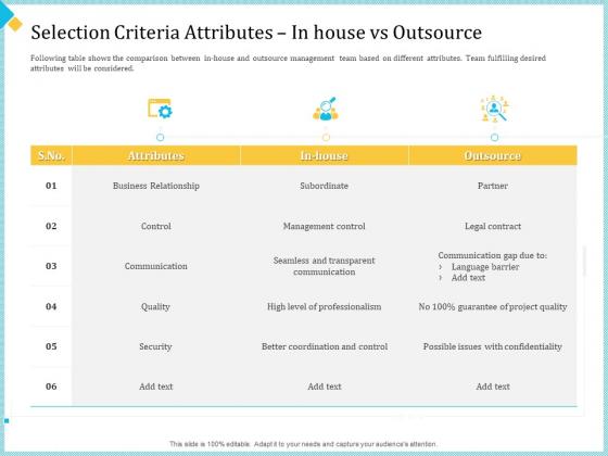 Establish Management Team Selection Criteria Attributes In House Vs Outsource Ppt Ideas Graphics PDF