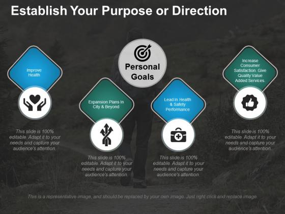 Establish Your Purpose Or Direction Ppt PowerPoint Presentation Portfolio Background