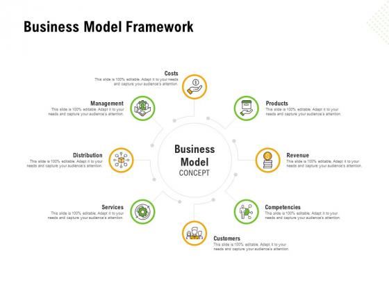 Establishing A Winning Business Model Framework Ppt Layouts Graphics Template PDF