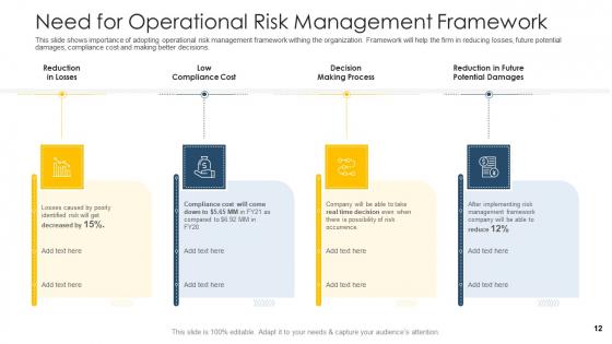 Establishing_An_Operational_Risk_Framework_In_Banking_Ppt_PowerPoint_Presentation_Complete_Deck_With_Slides_Slide_12