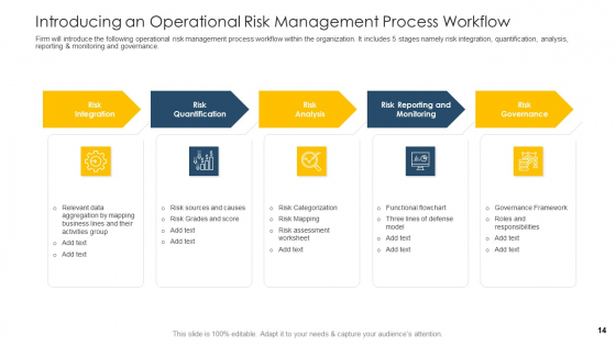 Establishing_An_Operational_Risk_Framework_In_Banking_Ppt_PowerPoint_Presentation_Complete_Deck_With_Slides_Slide_14