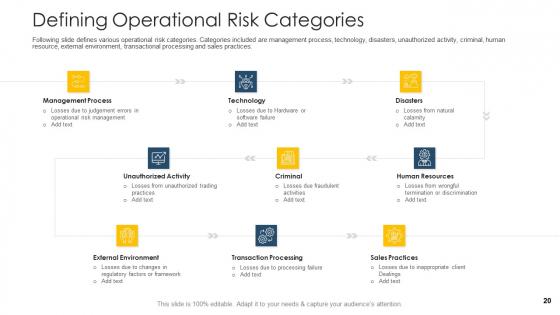 Establishing_An_Operational_Risk_Framework_In_Banking_Ppt_PowerPoint_Presentation_Complete_Deck_With_Slides_Slide_20