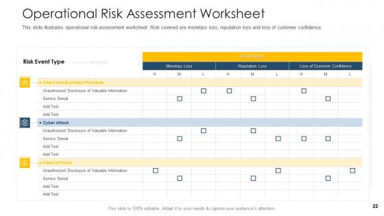 Establishing_An_Operational_Risk_Framework_In_Banking_Ppt_PowerPoint_Presentation_Complete_Deck_With_Slides_Slide_22
