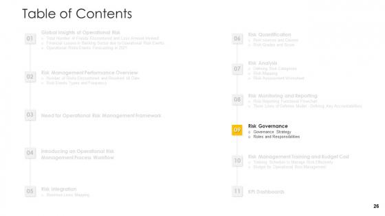 Establishing_An_Operational_Risk_Framework_In_Banking_Ppt_PowerPoint_Presentation_Complete_Deck_With_Slides_Slide_26