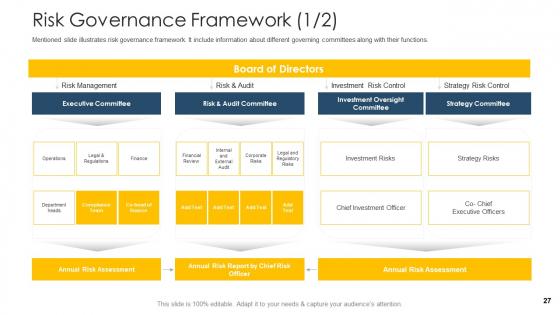 Establishing_An_Operational_Risk_Framework_In_Banking_Ppt_PowerPoint_Presentation_Complete_Deck_With_Slides_Slide_27