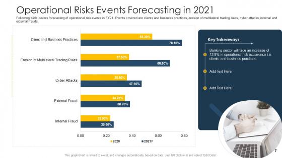 Establishing_An_Operational_Risk_Framework_In_Banking_Ppt_PowerPoint_Presentation_Complete_Deck_With_Slides_Slide_7