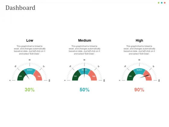 Establishing And Implementing HR Online Learning Program Dashboard Slides PDF