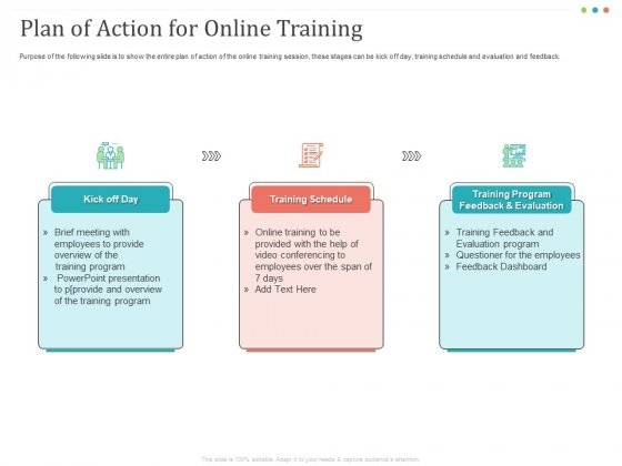 Establishing And Implementing HR Online Learning Program Plan Of Action For Online Training Clipart PDF