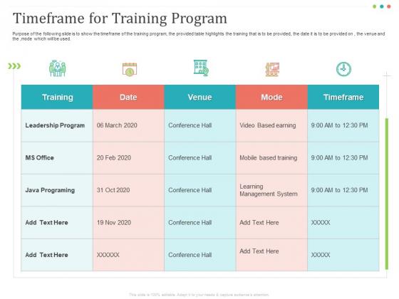 Establishing And Implementing HR Online Learning Program Timeframe For Training Program Ppt Outline Portrait PDF