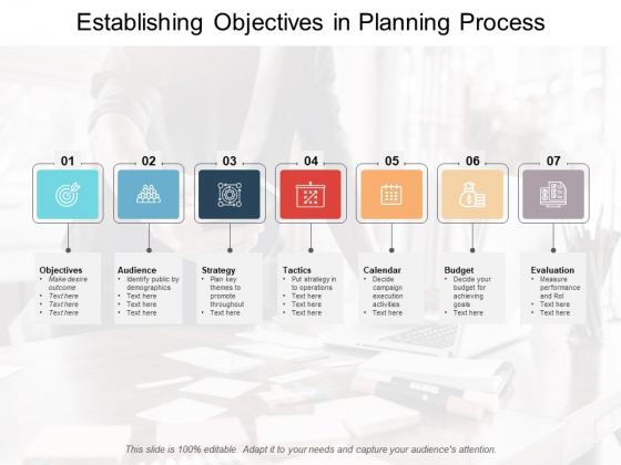 Establishing Objectives In Planning Process Ppt PowerPoint Presentation Pictures Files