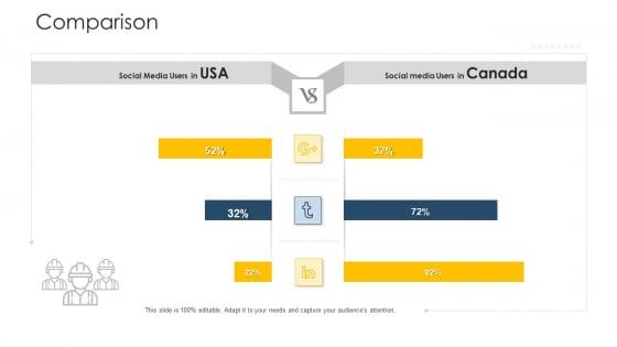Establishing_Operational_Risk_Framework_Banking_Comparison_Ppt_Show_Mockup_PDF_Slide_1