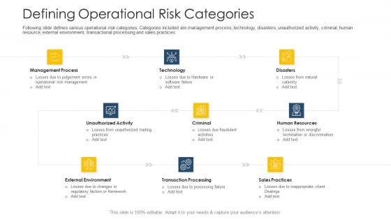 Establishing Operational Risk Framework Banking Defining Operational Risk Categories Ideas PDF