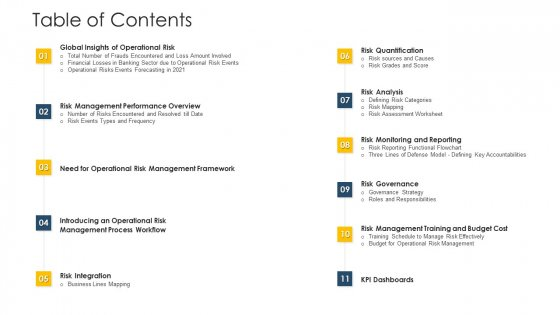 Establishing Operational Risk Framework Banking Table Of Contents Ppt Infographic Template Show PDF